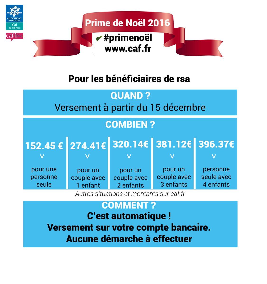 Caf Du Finistere On Twitter La Primenoel Est Reconduite Le