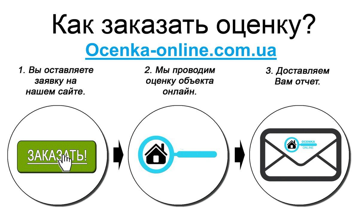online Da