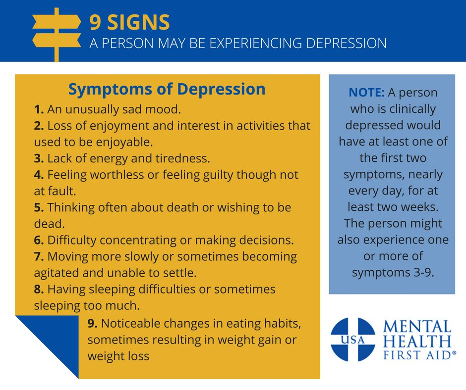 the definition of depression from a clinical view Free essay: defining clinical depression people of all ages, backgrounds, and walks of life have felt depressed and unhappy at some time in their lives in order to answer that question we first need to understand the definition of depression, in medical news today depression is defined as.