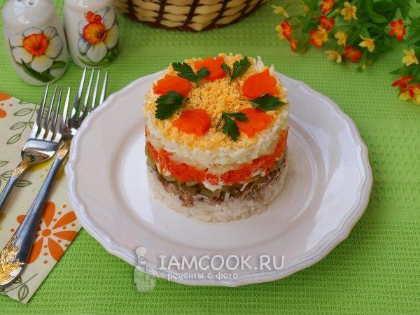 Рецепты блюд с фото из индейки