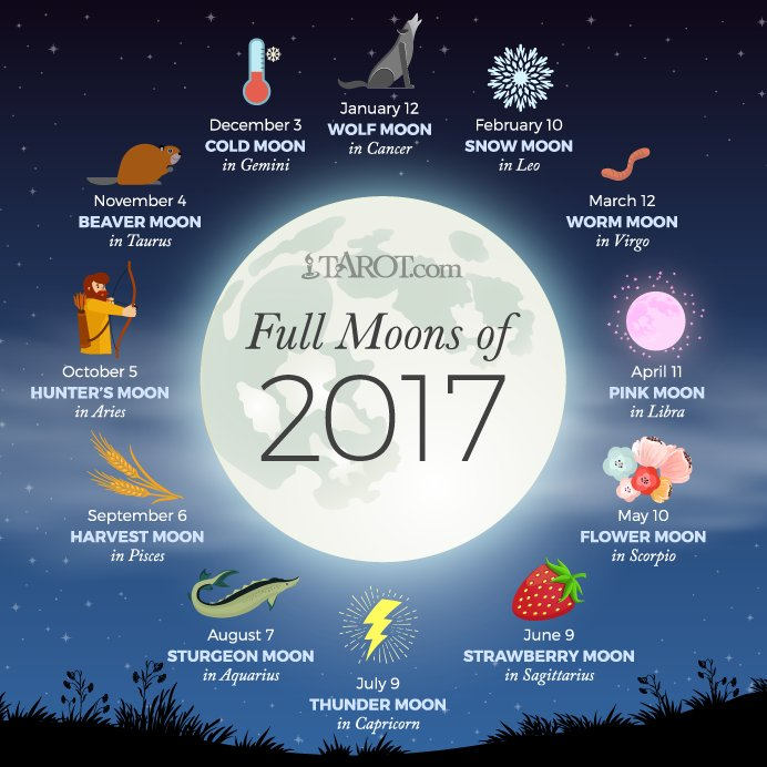 On this last Full Moon of 2016, look forward to all the Full Moons of 2017! https://t.co/ePEjLQrpqu #astrology https://t.co/s3xpwpttpY