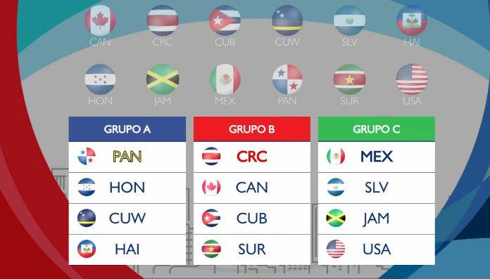 SUB-17 CONCACAF 2017 - Eliminatorias a Copa Mundo 2017. CzmNunVXUAALyav