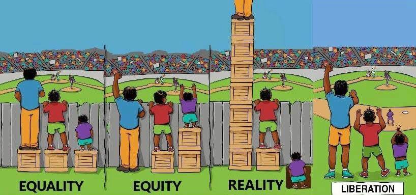Equity Vs Equality: 20 differences between Equity and Equality !