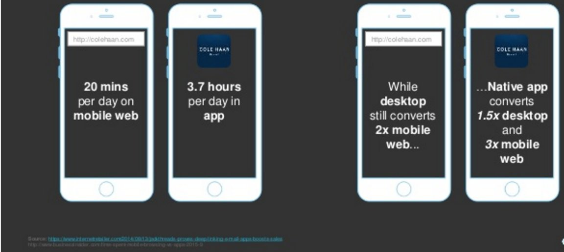 Are you maximizing the #mobile experience? #cio https://t.co/GnDLDJXp8b