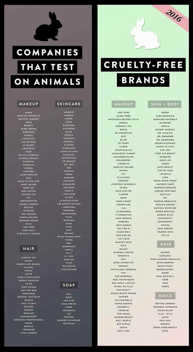 What makeup brands don t test on animals