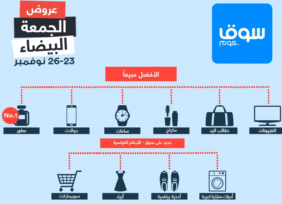 15fea6a76 Souq.com KSA on Twitter: