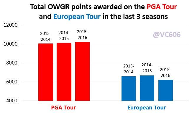 European Tour 2016 - Dubai  - Page 2 Czok4nVXEAEYo9C