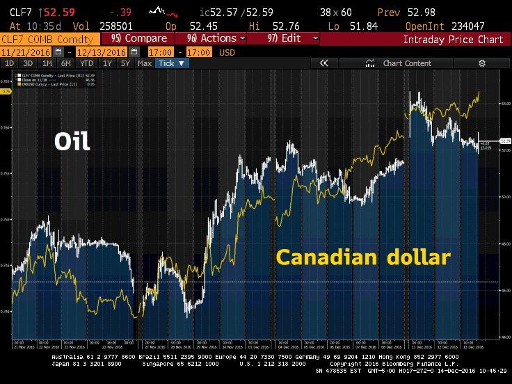 Petrocurrency
