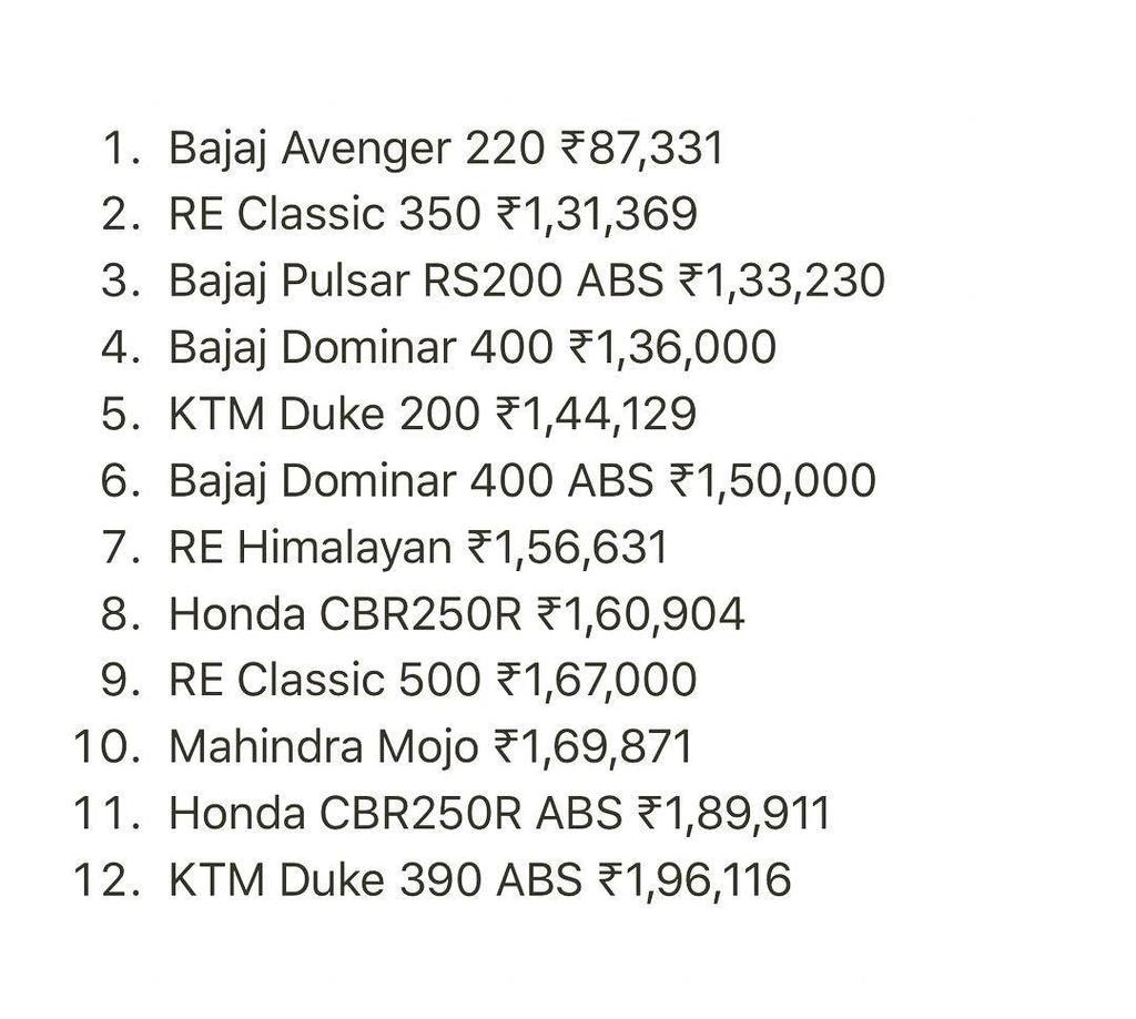 #Bajaj #Dominar400 #pricing put into perspective. All prices ex-showroom #Delhi. https://t.co/t8IwV1YSV6