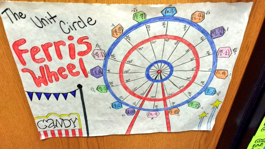 Sarah Carter On Twitter More Unit Circle Projects