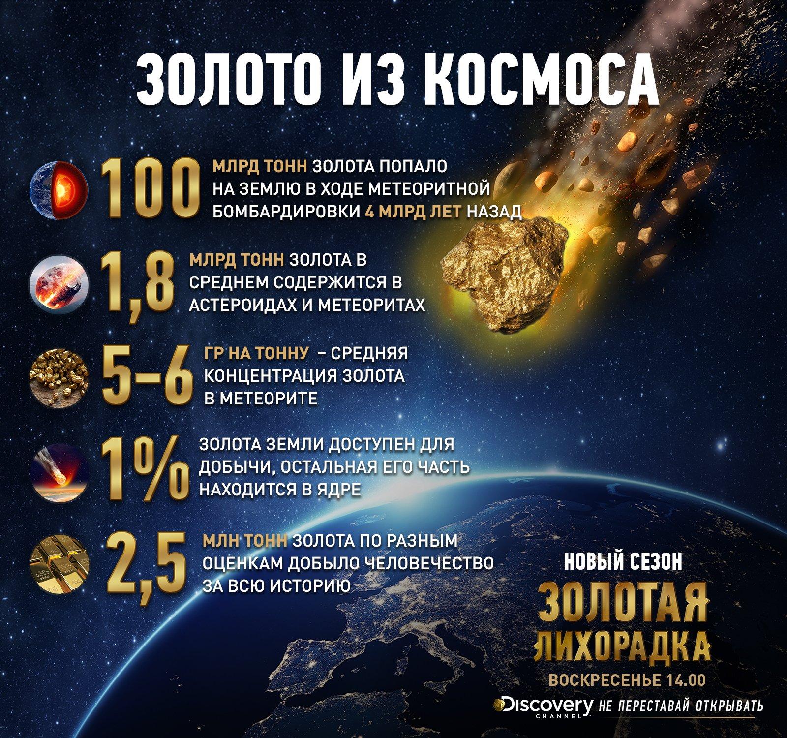 Интересное в картинках о космосе, днем рождения