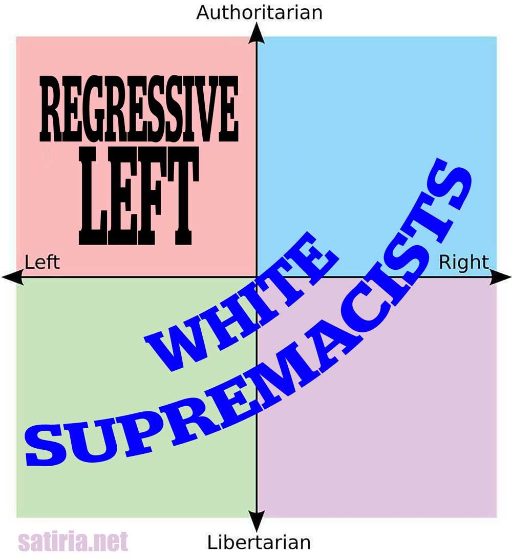 fábio c guarita on twitter what is a leftist libertarian honest