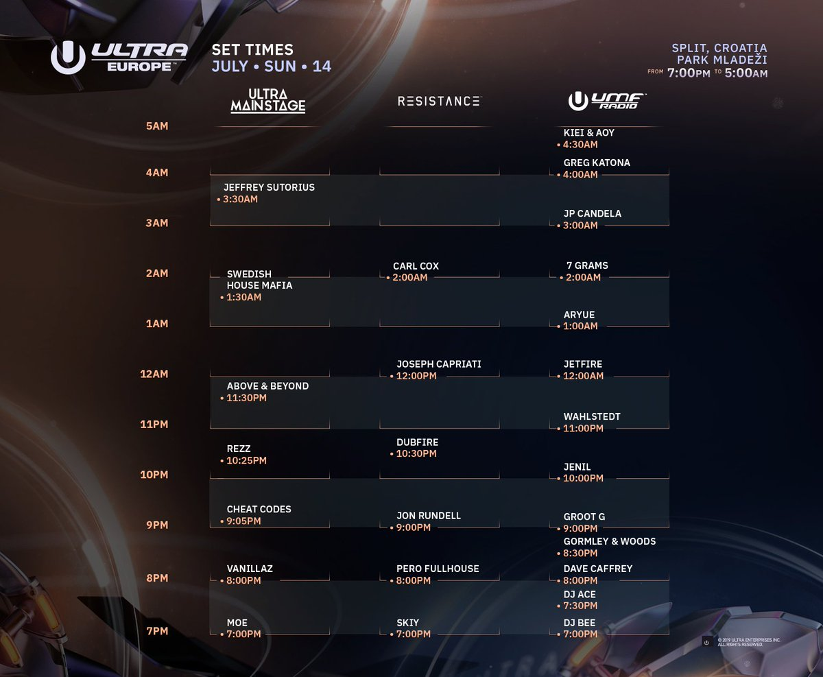 Ultra Europe 2019 schedule