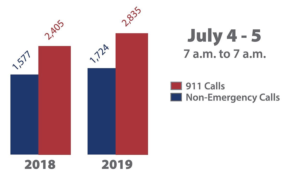 Media Tweets by South Sound 911 (@SouthSound911) | Twitter