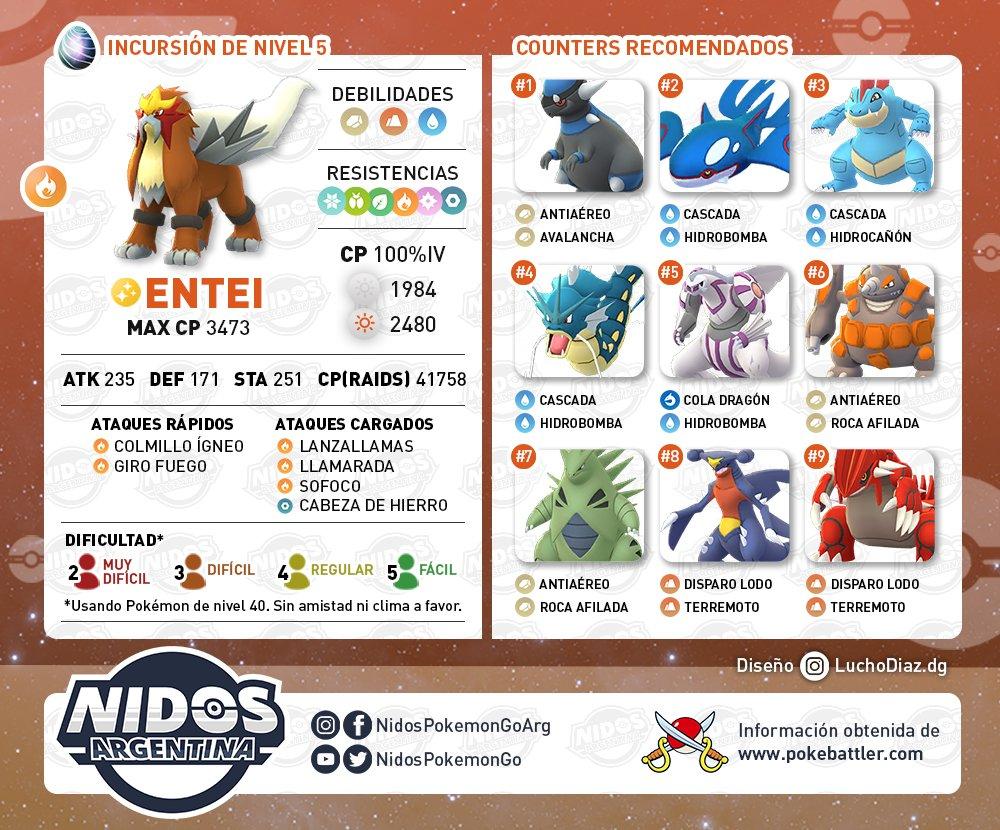 Imagen con todos los rivales en el Dia de Entei en Pokémon GO hecho por Nidos Pokémon GO Argentina