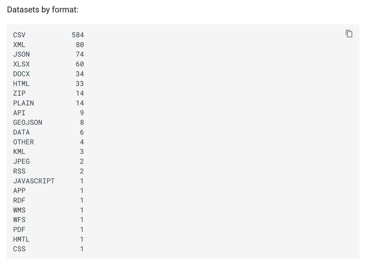 Csv datasets