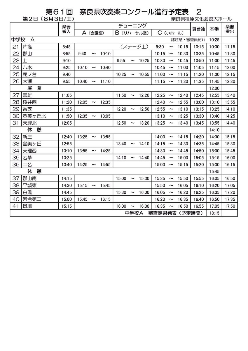 奈良 県 吹奏楽 コンクール 2019