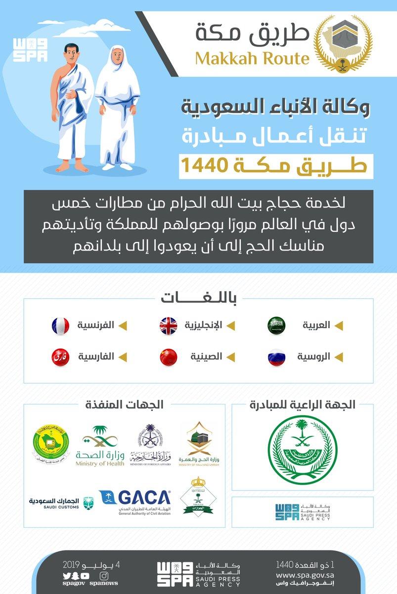 5ac015973 #وكالة_الأنباء_السعودية تنقل أعمال #مبادرة_طريق_مكة من #باكستان، و  #ماليزيا، و #إندونيسيا، و #بنجلاديش، و #تونس بخمس لغات أجنبية بالخبر  والصورة.