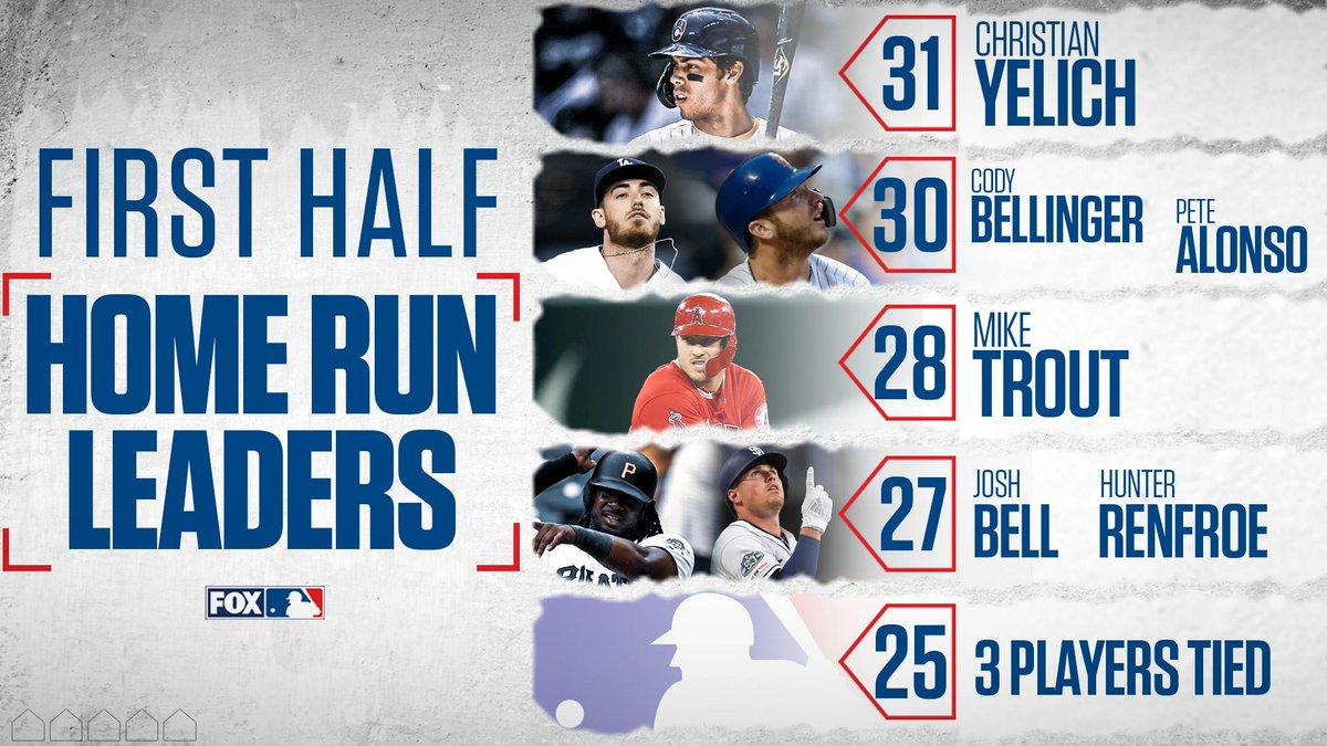 FOX Sports: MLB on Twitter: