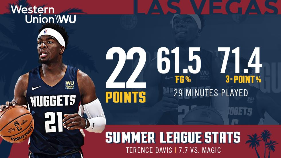 📈Terence Davis was #HottyToddy from the outside, knocking down eight of 13 attempts, including five of seven 3-pointers. #NBASummer #MileHighBasketball
