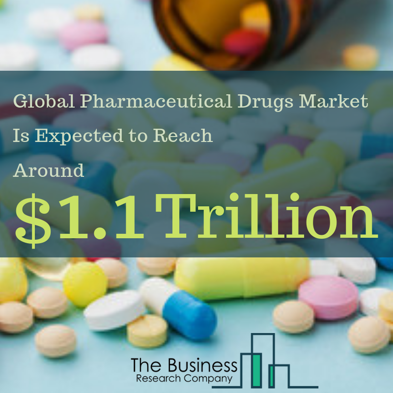 Read more on the #pharmaceutical #drugs market (http://bit.ly/2HpO6LC )  #drugs #respiratorydiseases #ophthalmology #antivirals #antibiotics #diabetics #parkinson #Novartis #Sanofi #Pfizer #GileadSciences#marketintelligence  #TheBusinessResearchCompany #TBRC #GlobalMarketModel