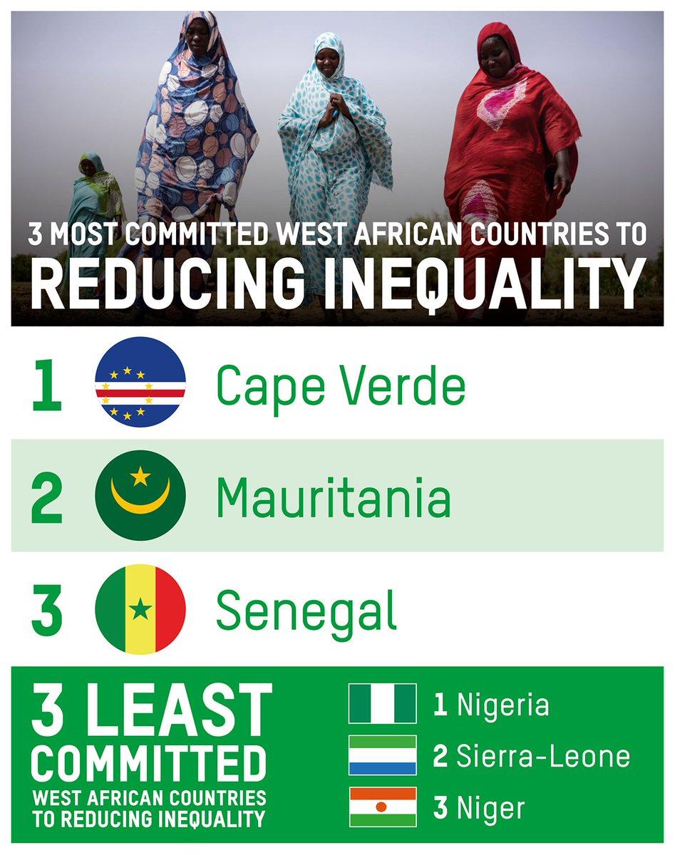 Oxfam International on Twitter: