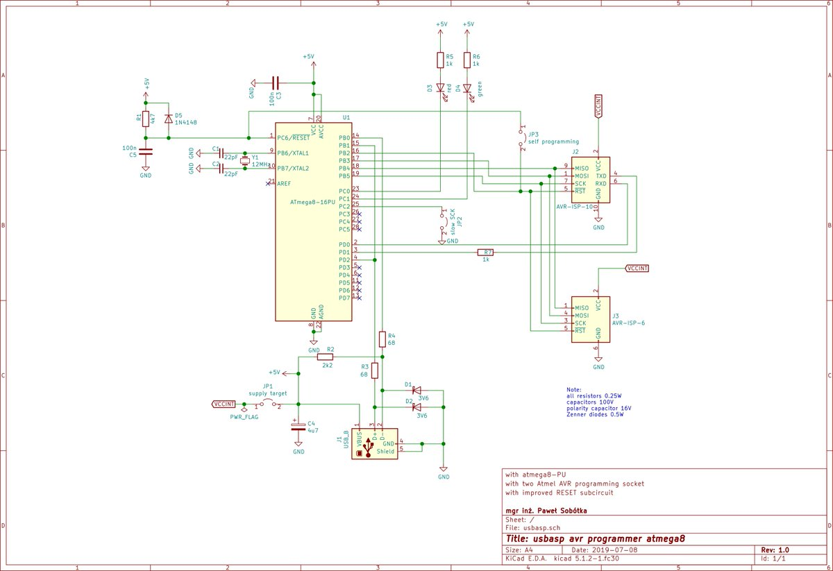 KiCAD - Twitter Search