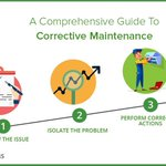 Avoir un processus de maintenance corrective optimisé apporte de nombreux avantages, dont nous discutons sur notre #blog! Un #Guide complet pour #Corrective #Maintenance https://t.co/STWHnNKBf4