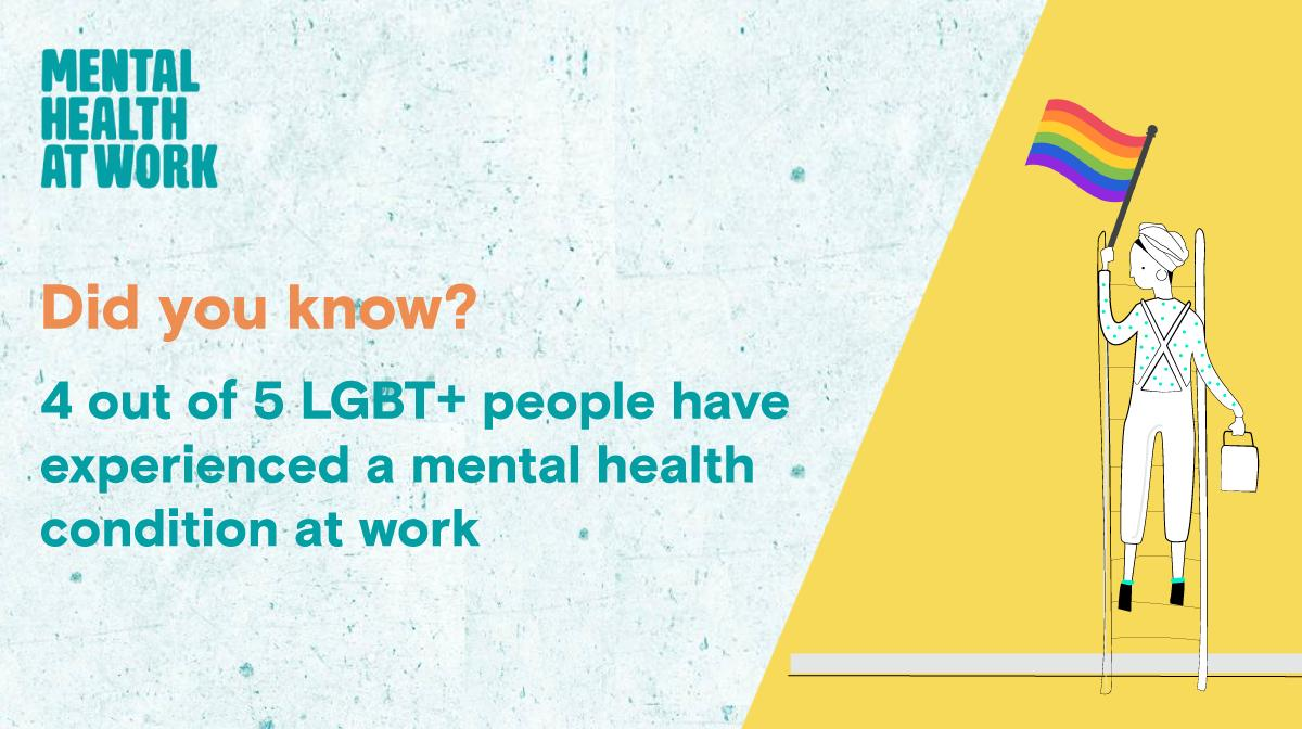 We want to highlight this report from our partners at the #MentalHealthAtWork gateway - Working with #Pride: issues affecting LGBT+ people in the workplace. There's also 3 main recommendations for employers by @BITC: mentalhealthatwork.org.uk/resource/worki…