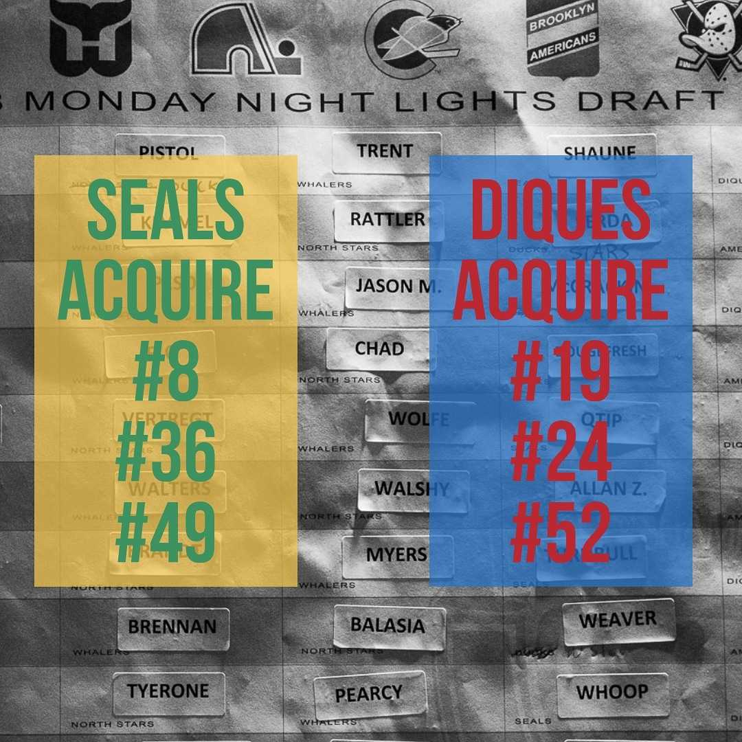 TRADE ALERT!  The Golden Seals and Nordiques have agreed to swap picks prior to July 15th's #mnlhl Draft.  3 Draft Picks going each direction.The Nordiques receive the #19, #24, and #52 picks.The Golden Seals receive the #8, #36, and #49 picks.#hockey#beerleague#mnlhl