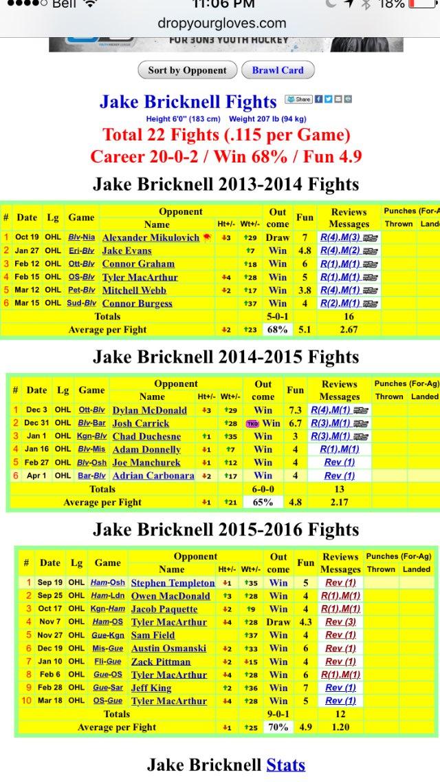 Media Tweets by Bricks (@CoachBricknell) | Twitter