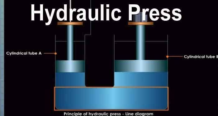 Hashtag #hydraulicpress na Twitteru