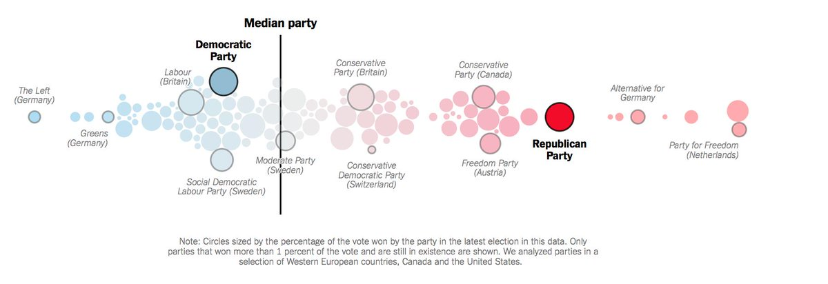 The Republican Alternative: The Netherlands and Switzerland Compared