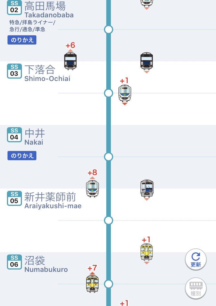 画像,新宿線上りがそこそこ遅れてるけど何事? https://t.co/1MWzmr20F5。