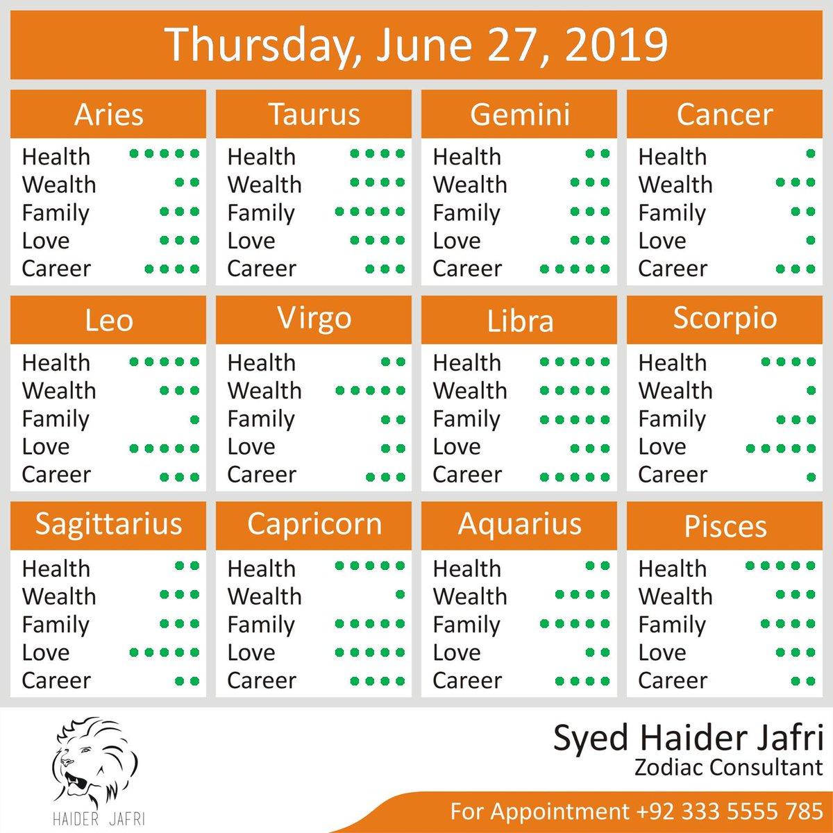Syed Haider Jafri on Twitter: