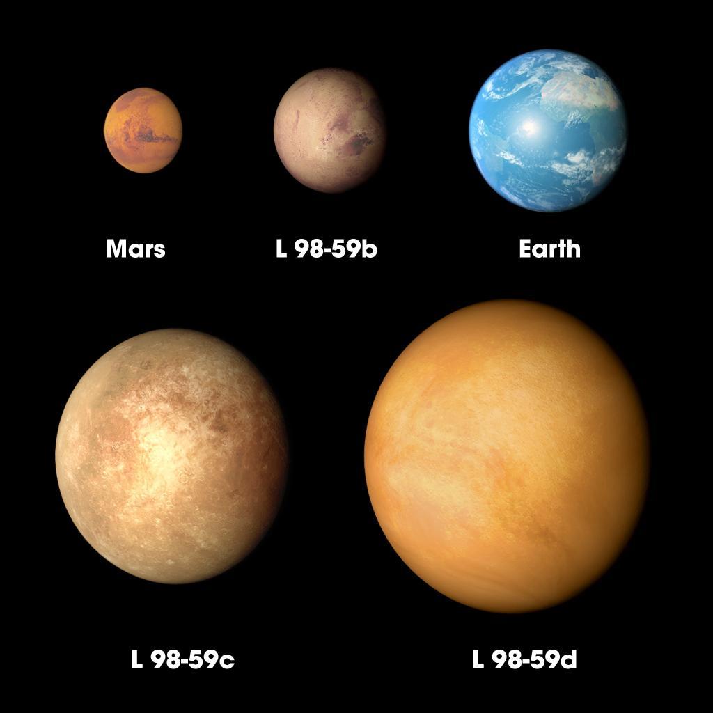solar system eleanor lutz - photo #19