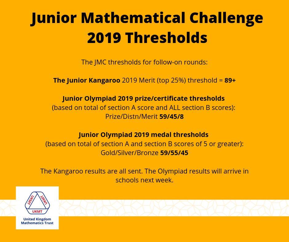 Math Kangaroo Results 2019