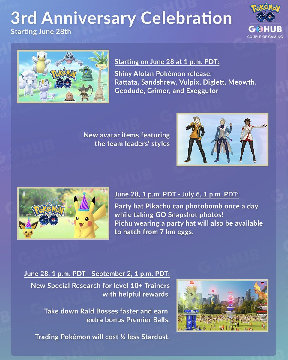 Pokémon GO Hub on Twitter:
