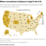 Image for the Tweet beginning: 5 facts about marijuana