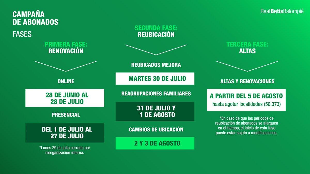 Calendario Betis 2020.Campana De Abonos Del Betis 2019 20 Precios Y Detalles