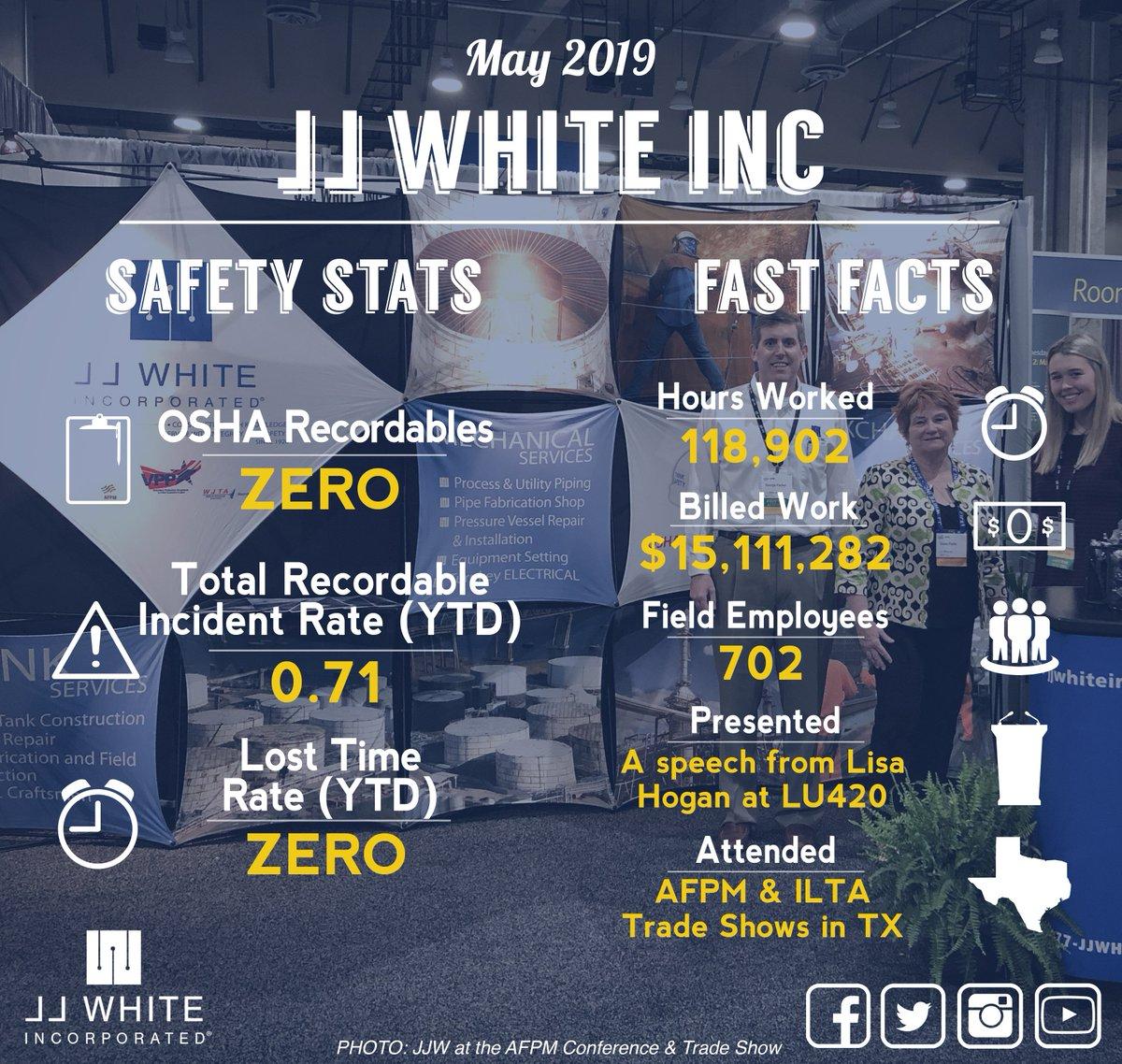 JJ White Inc  (@jjwhiteinc)   Twitter