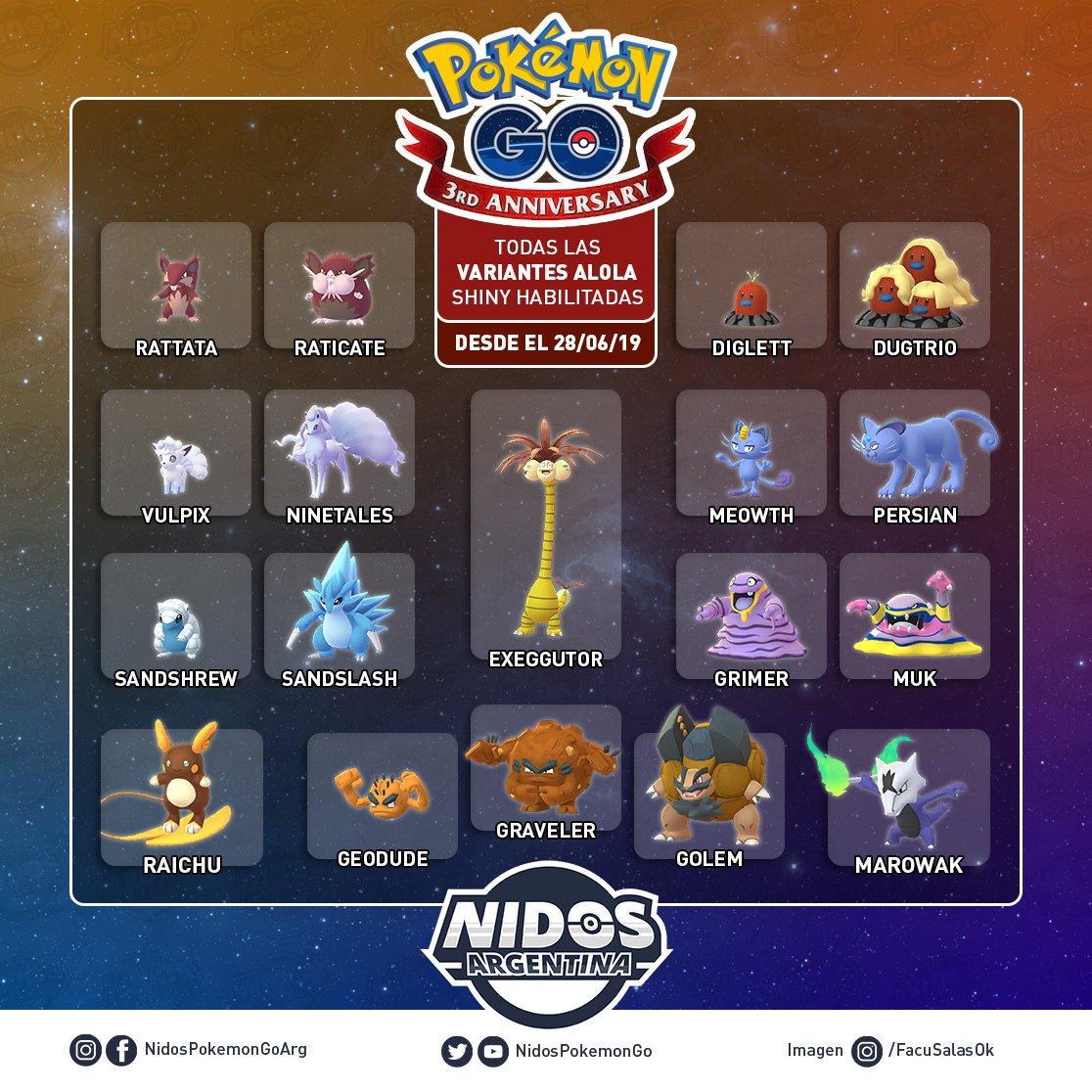 Imagen de los Pokémon Alola en su versión shiny hecho por Nidos Pokémon GO Argentina