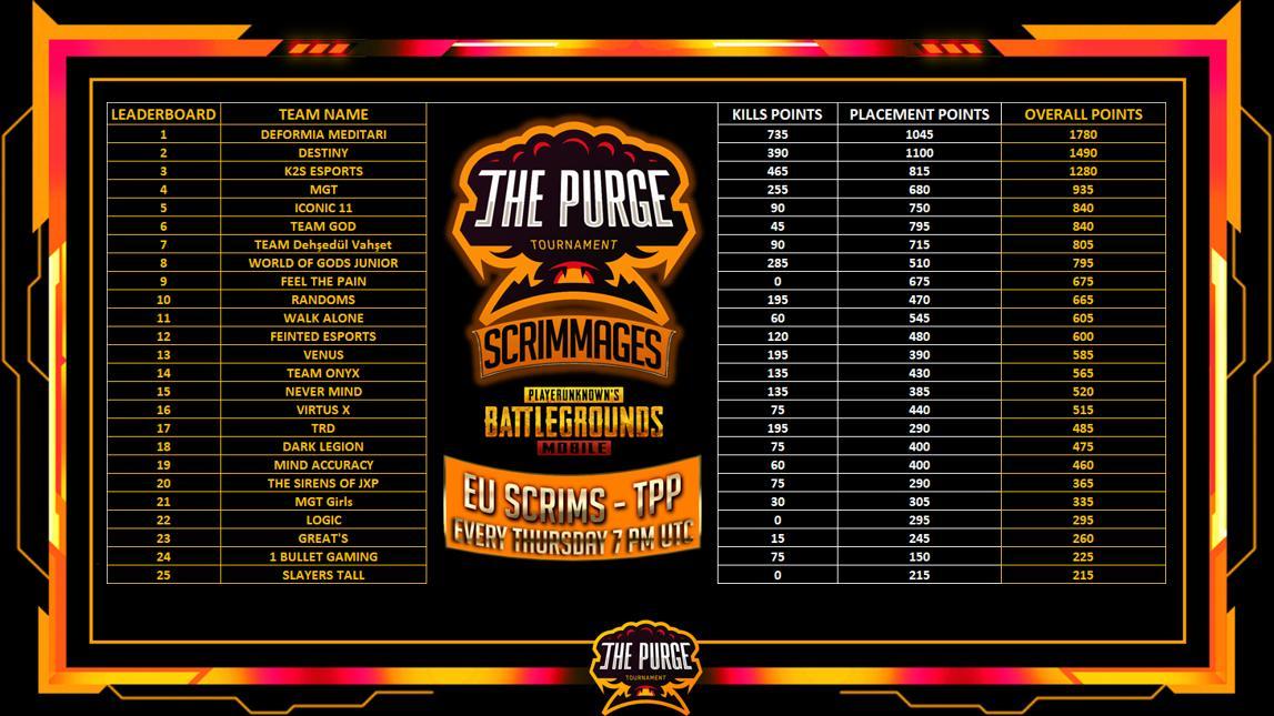 The Purge Tournament (@PurgeTournament) | Twitter