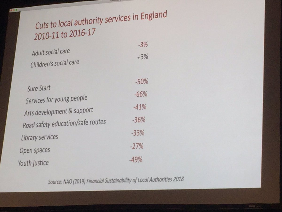 Depressing to see how children's services have been cut #thrivingchild @ROHBridge
