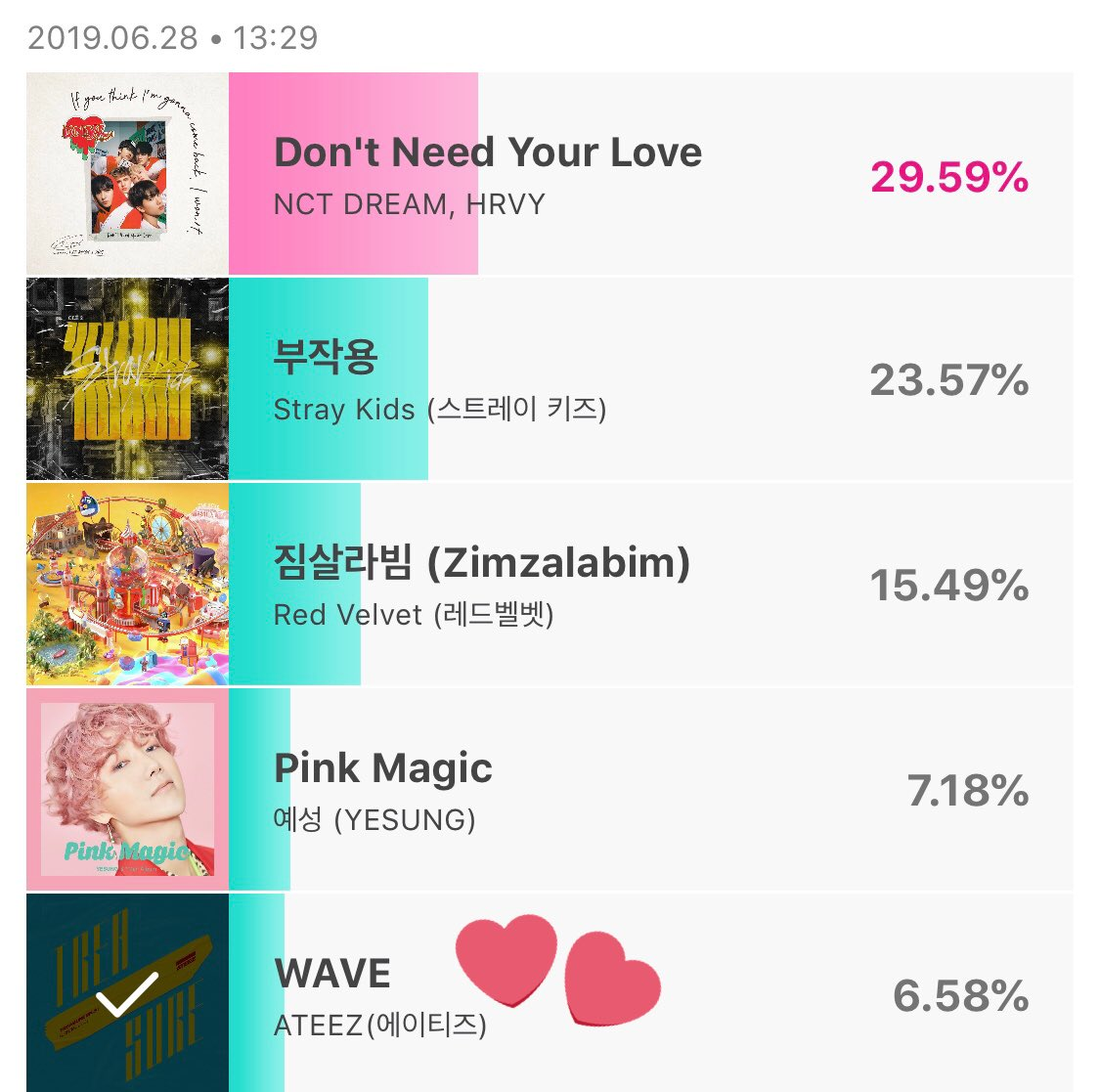 [ IDOL CHAMP VOTING ]  ATINY  Vote for ATEEZ on Idol Champ '1st week of july' to give ATEEZ a 3rd win!  We can easily claim 1st place if we all vote -use Idol Champ App to vote!  #ATEEZ #ATEEZWin #ATEEZ_OneToAll #ATEEZVote @ATEEZofficialpic.twitter.com/SYbTouswfP  by ATEEZ Updates
