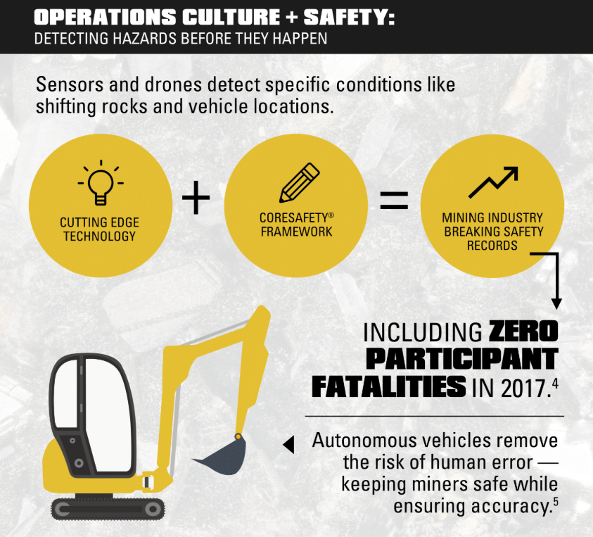 As #NationalSafetyMonth comes to a close, we reaffirm our commitment to putting miners' safety at the center of process and innovation.  http:// ow.ly/z3bx50uJ5ZS    <br>http://pic.twitter.com/XZ3exn367u