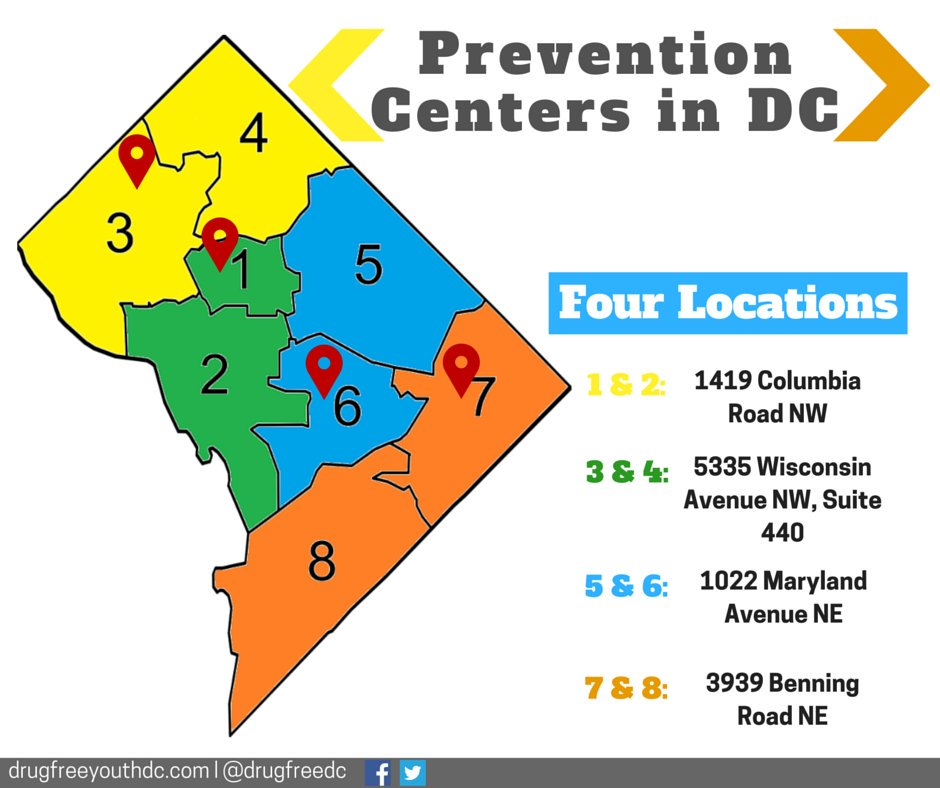 The DC Prevention Centers (DCPCs) are an extension of the DC Department of Behavioral Health's, Substance Use Disorders Division. The DCPCs engage, support and connect DC communities to promote healthy, drug-free youth.  @DBHRecoversDC #drugfreeD