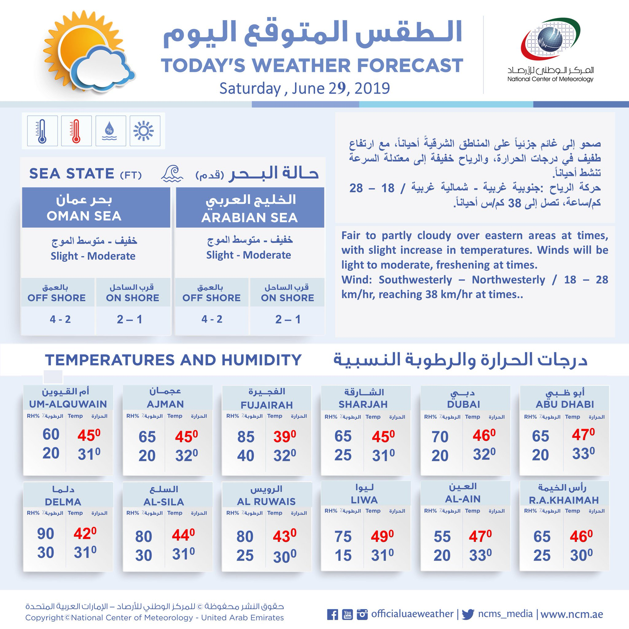 Temperature To Touch 49 C In Uae Stay Hydrated News Khaleej Times