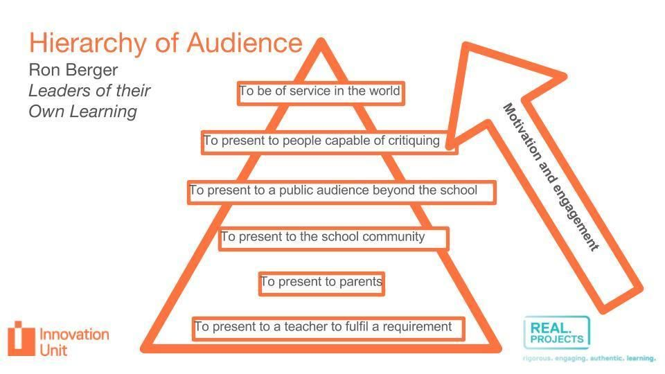 Why an Authentic Audience Matters buff.ly/2FqASxO via @KatieMartinEDU