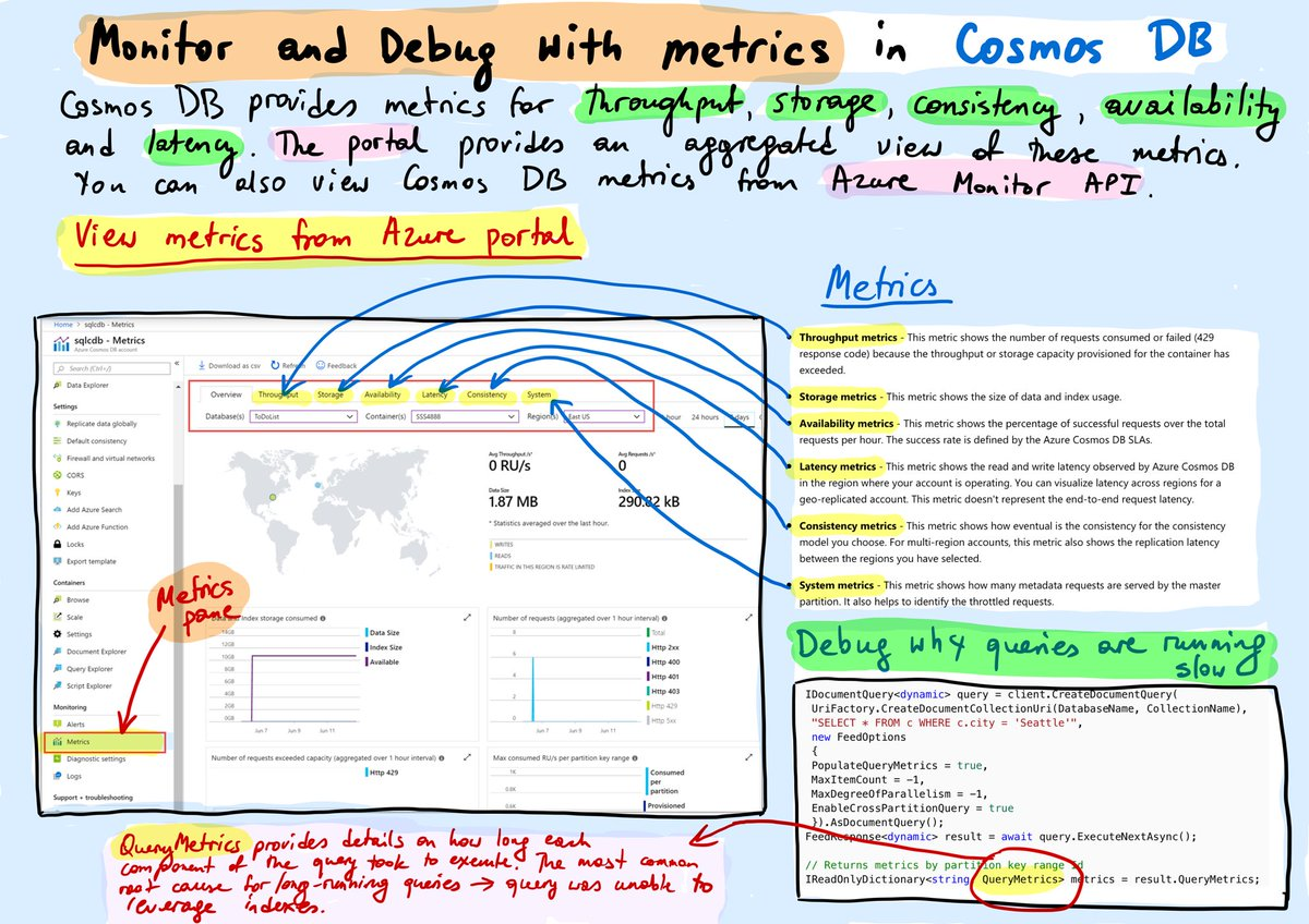 Azure Cosmos DB on Twitter: